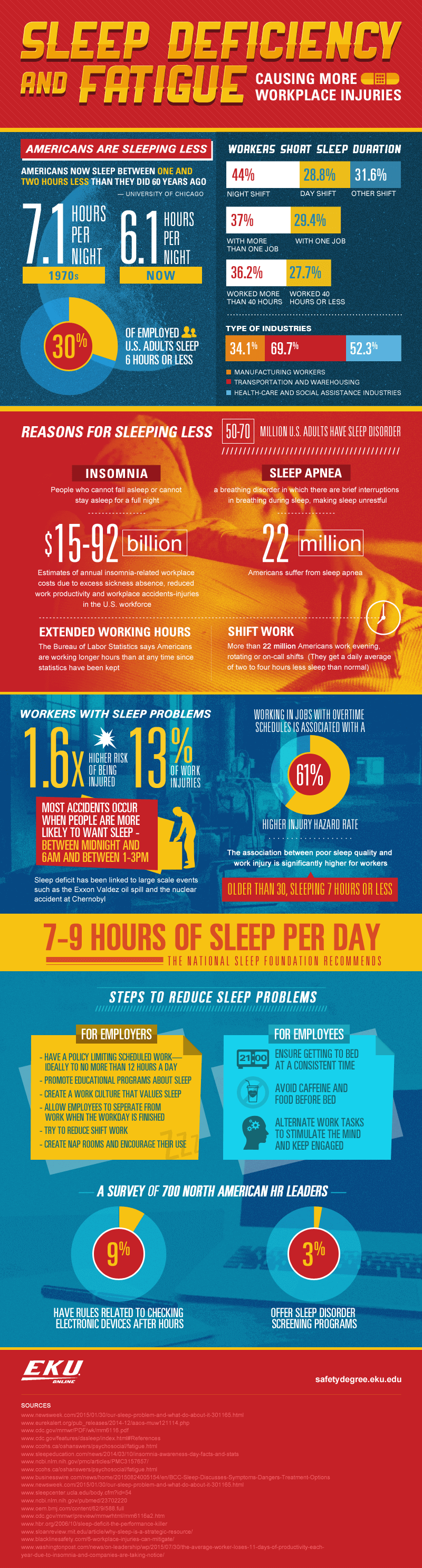 Sleep-Deficiency-and-Fatigue
