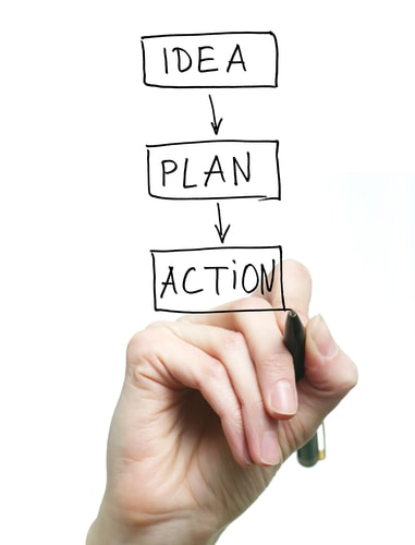 Proper Claim Management Requires a Strategic Plan of Action